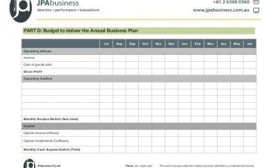 Annual Business Plan Template Ppt