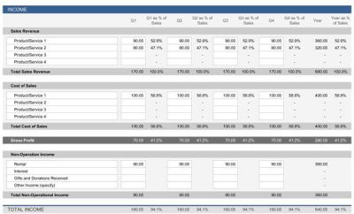 Annual Home Budget Excel Template