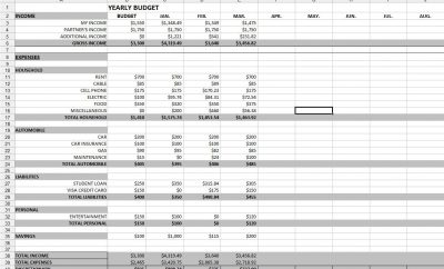 Annual Household Budget Template