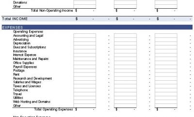 Annual Household Budget Template Excel