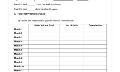 Annual Sales Plan Examples