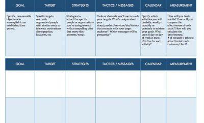 Annual Sales Plan Sample