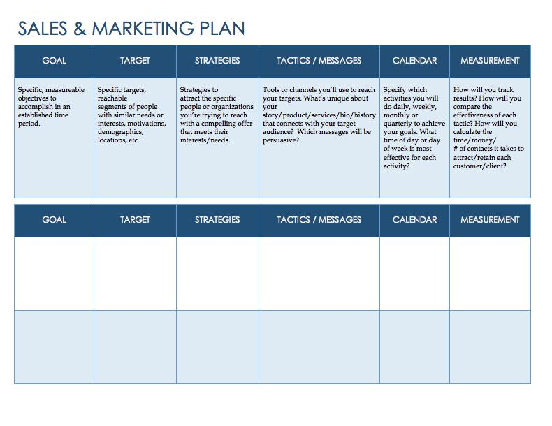 Annual Sales Plan Sample