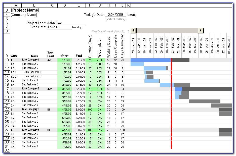 Excel Spreadsheet Gantt Chart Template