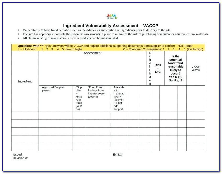 Food Vulnerability Risk Assessment Template