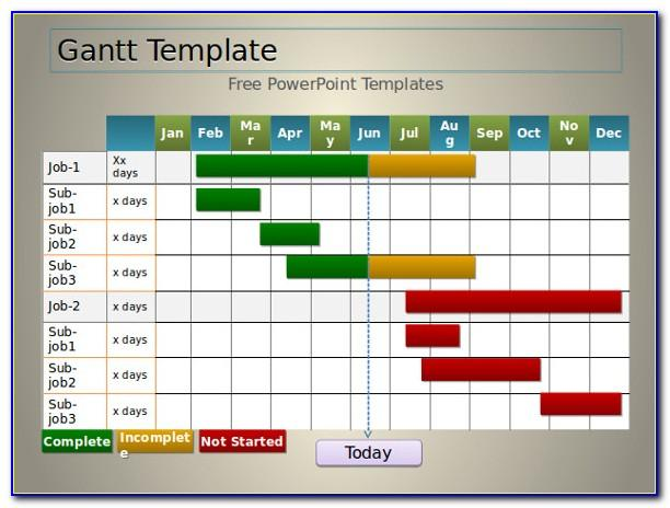 Gantt Chart Template Free Download Excel