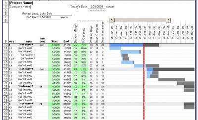 Gantt Chart Template Free Online
