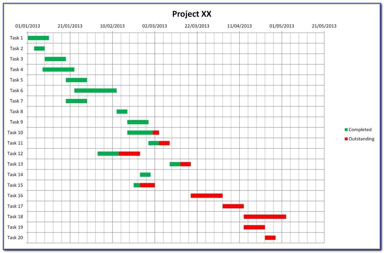 Gantt Chart Templates Xls