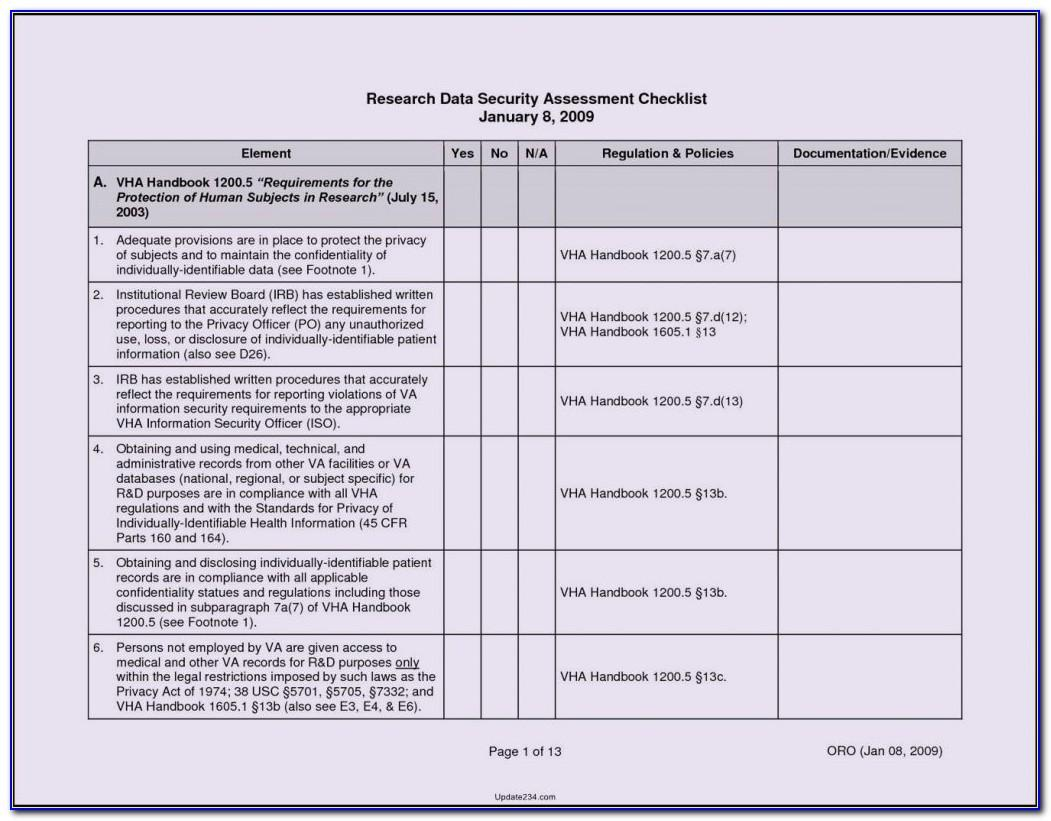 Network Vulnerability Assessment Report Template