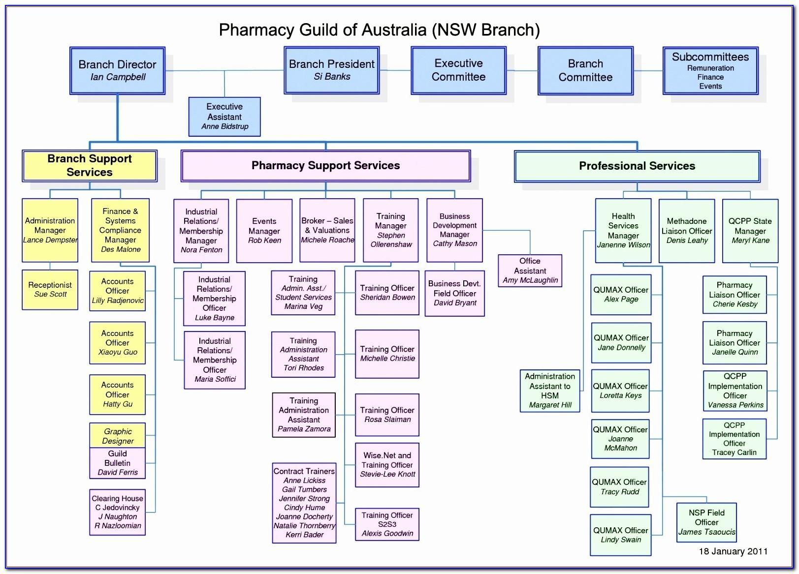 Organization Chart Template Visio 2013