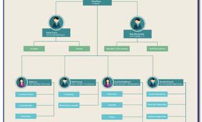 Process Flow Diagram Template Free