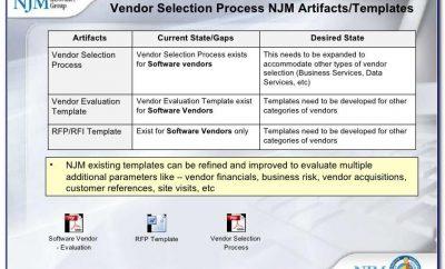 Vendor Management Program Sample