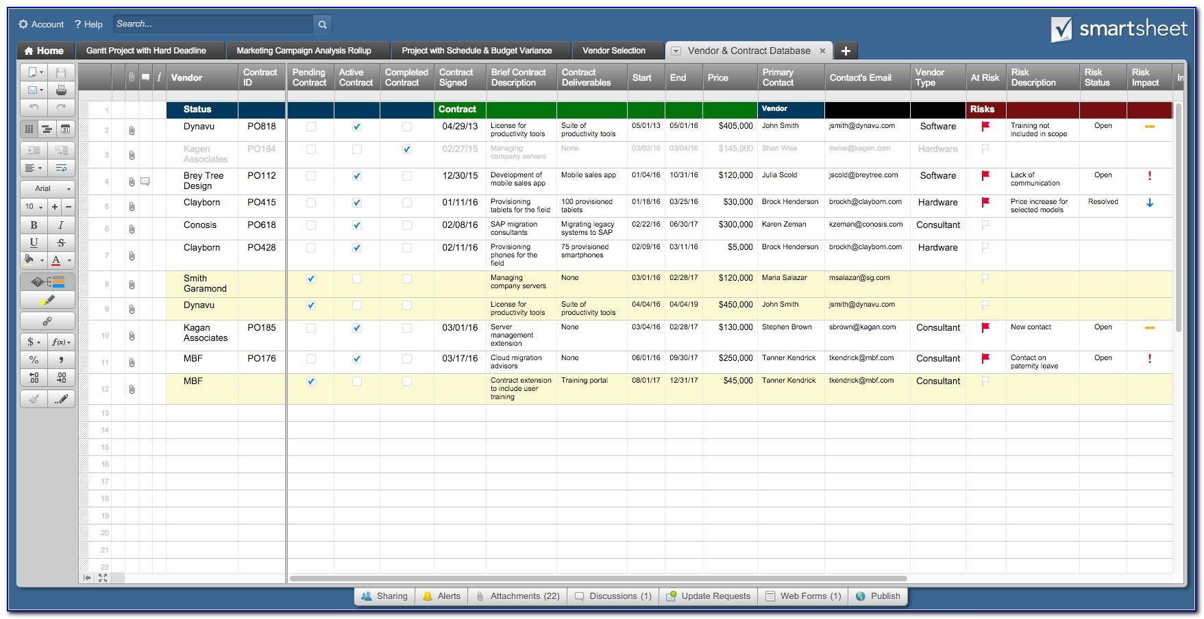 Vendor Management Program Template