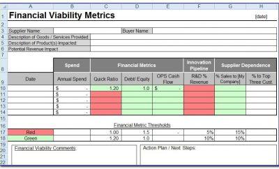 Vendor Risk Assessment Sample