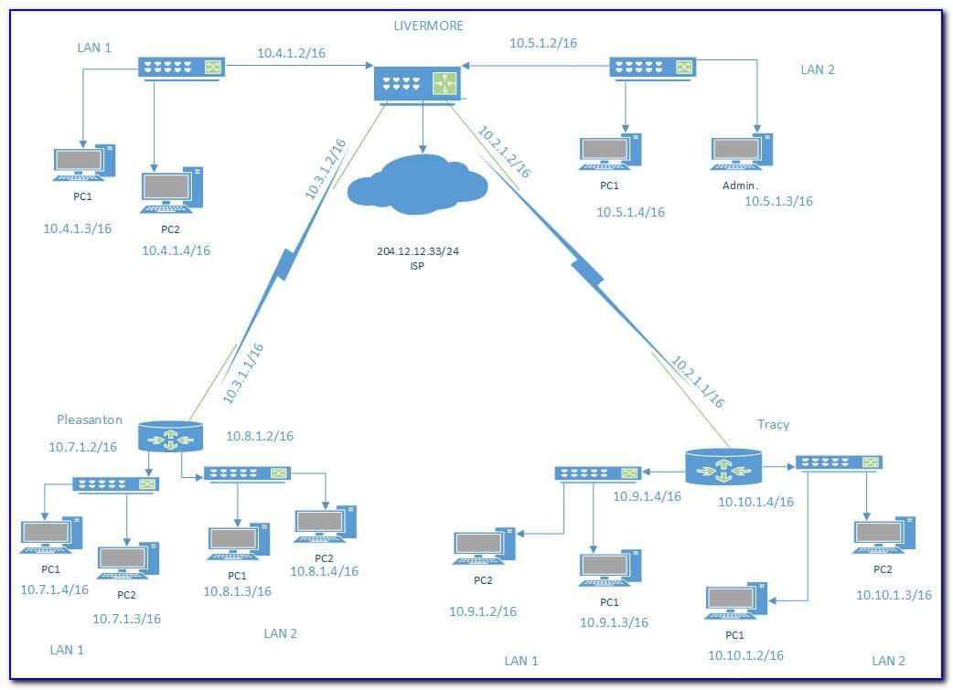 Visio 2013 Network Stencils Cloud