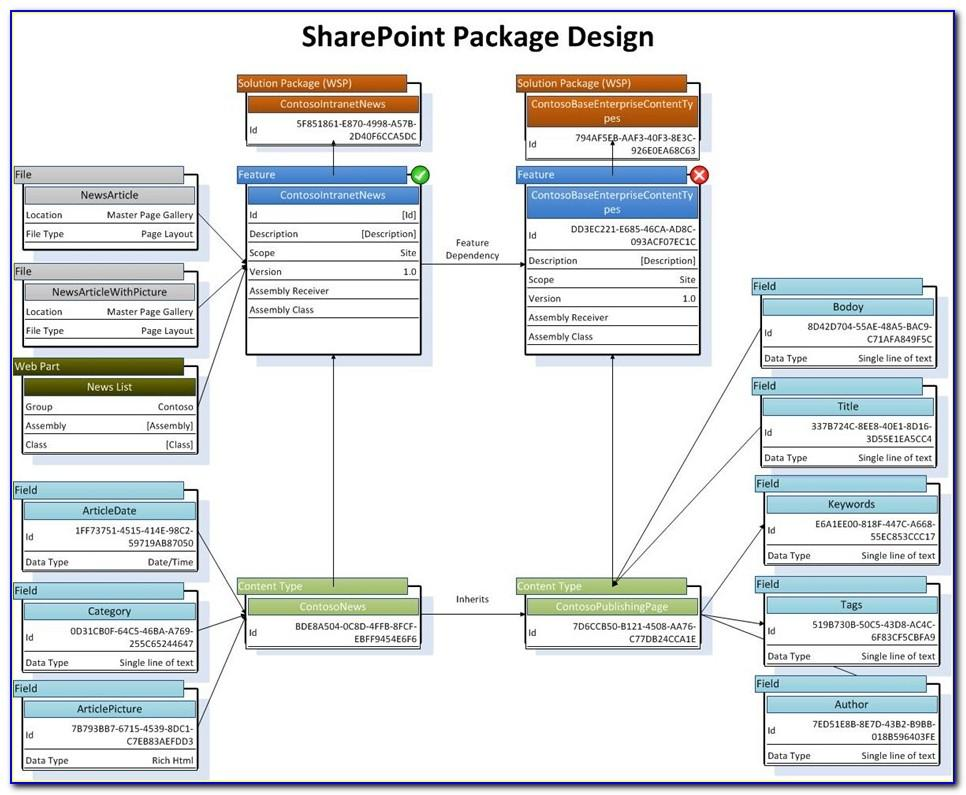 Visio 2013 Shapes Window Missing