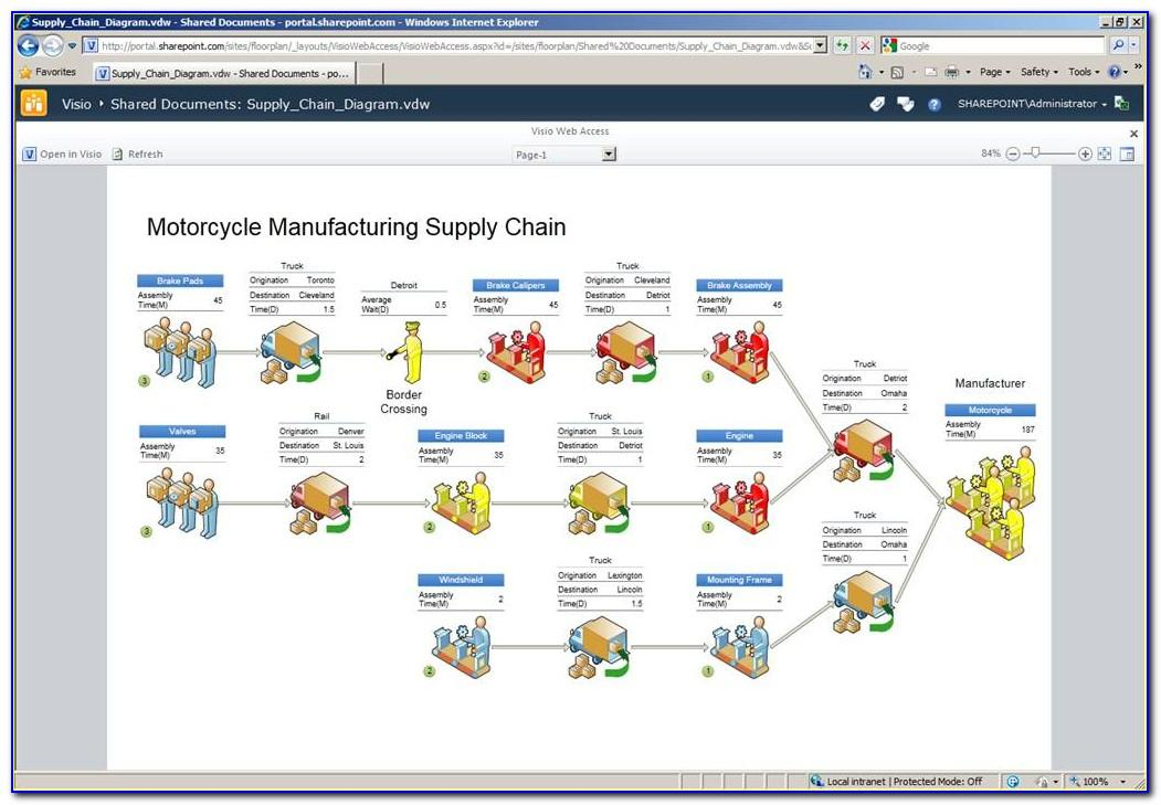 Visio Diagram Shapes Download