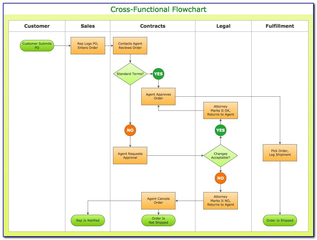 Visio Flowchart Examples Download