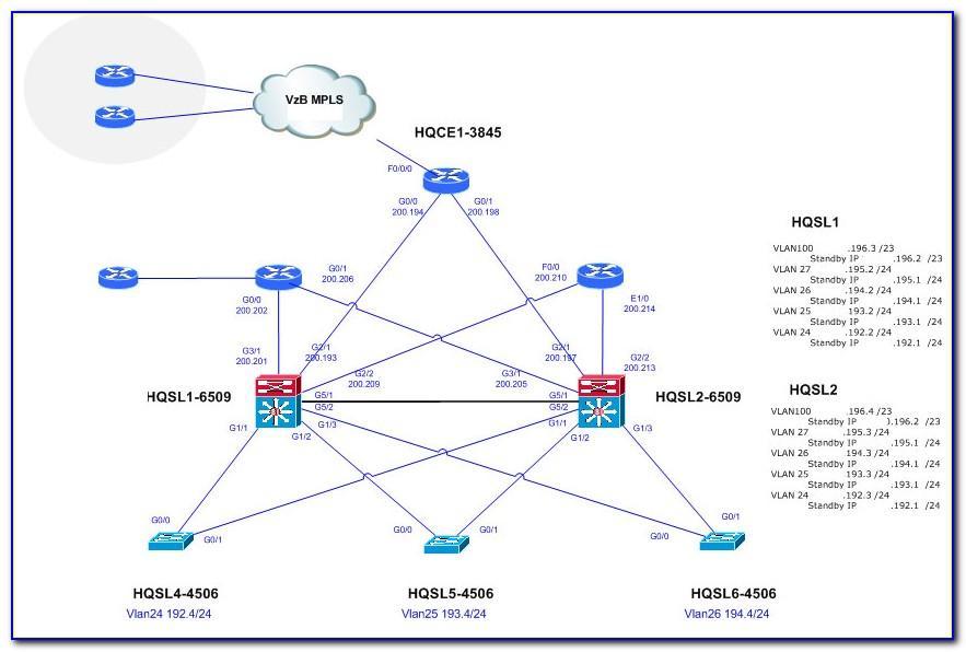 Visio Network Diagram Stencils Cisco