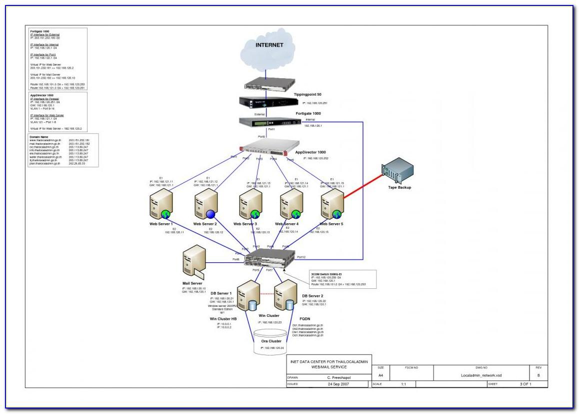 Visio Network Diagram Template 1