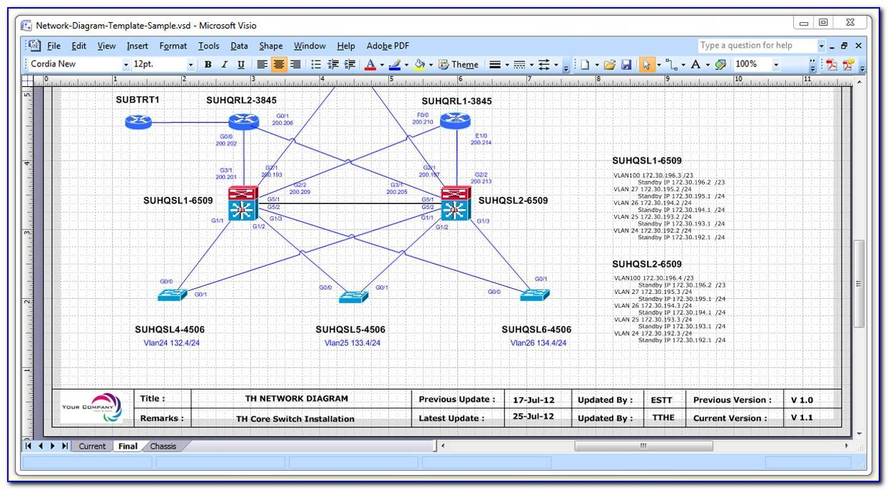 Visio Network Diagram Templates Examples