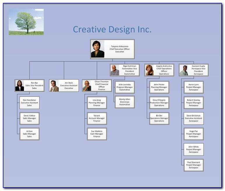 Visio Org Chart Template Without Pictures