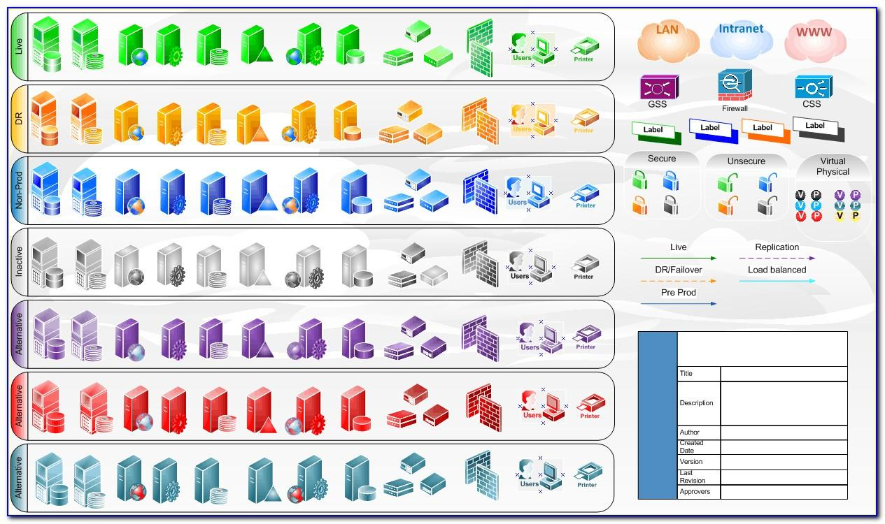 Visio Shapes Network Cloud