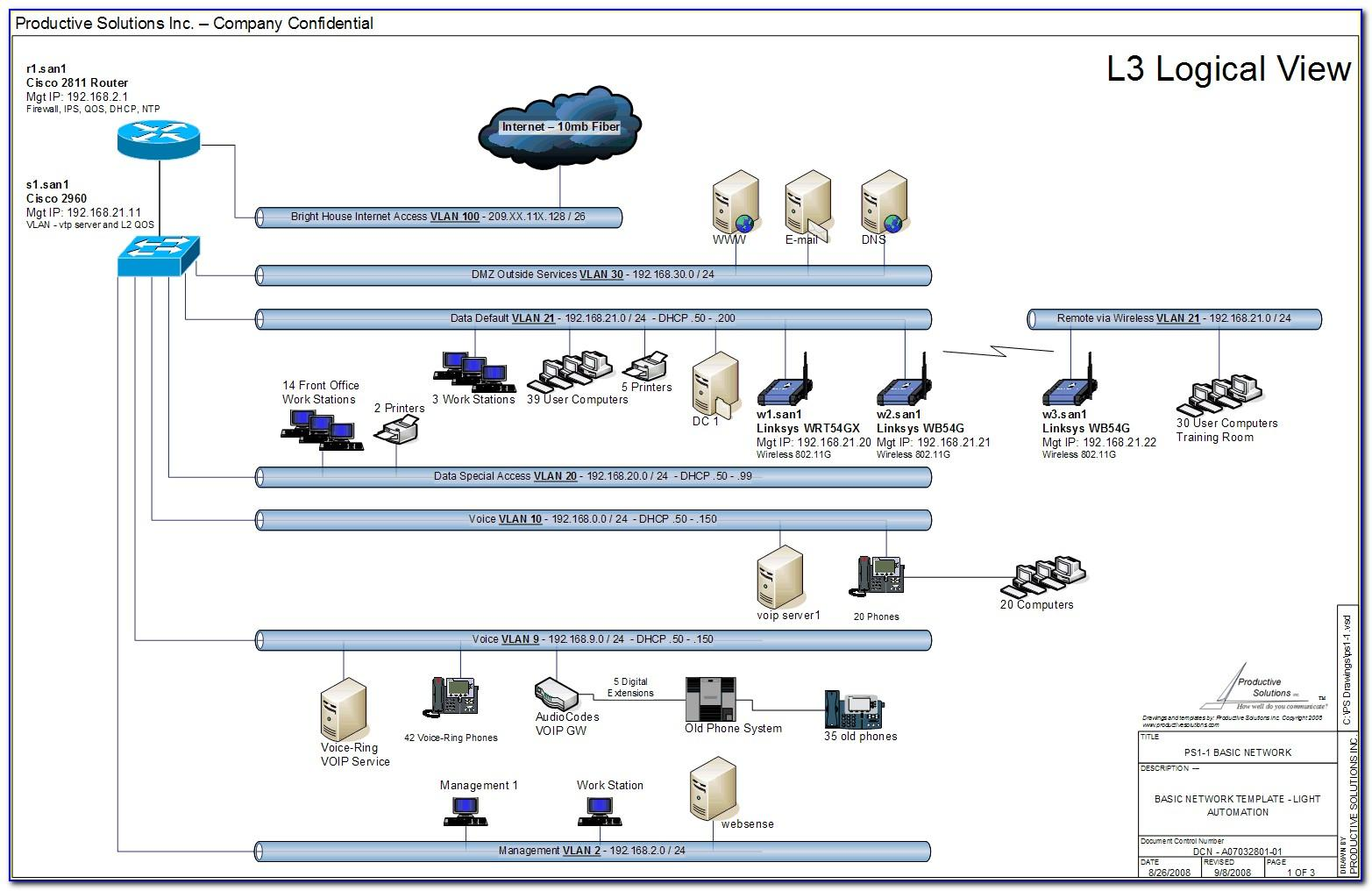 Visio Shapes Network Diagram