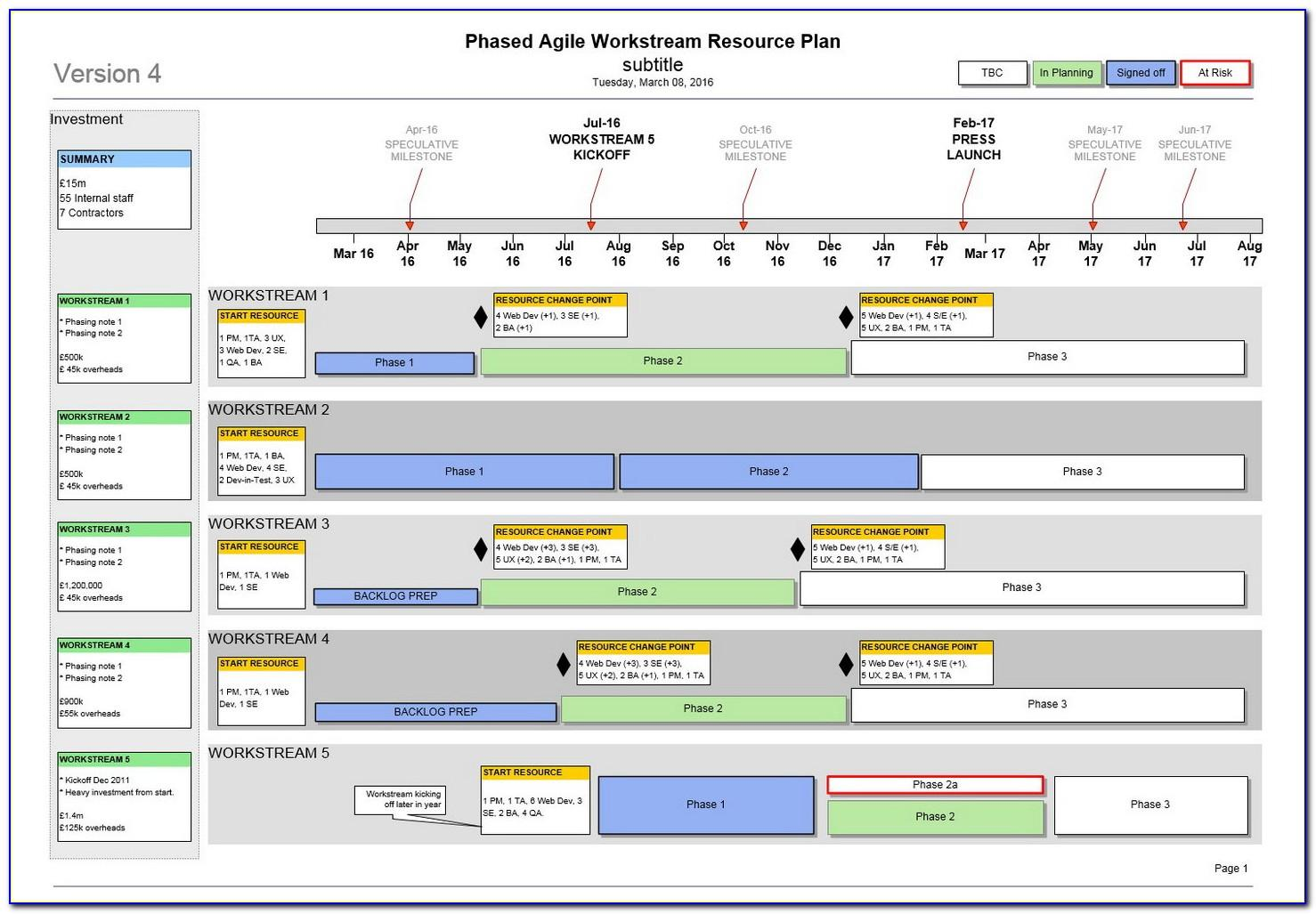 Visio Sharepoint Workflow Examples