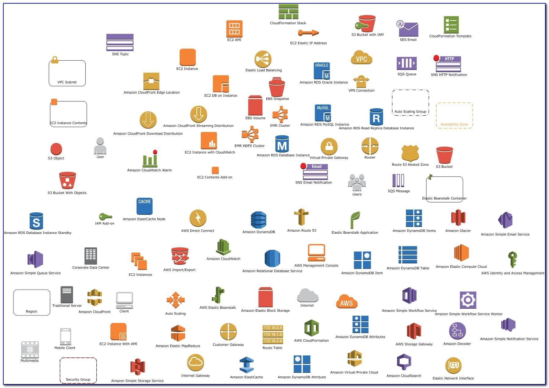 Visio Stencil Network Diagram