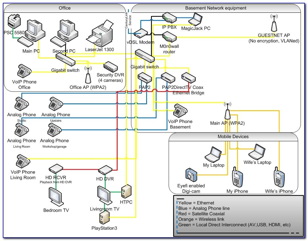 Visio Traffic Accident Template