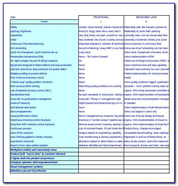 Warehouse Inventory Report Format
