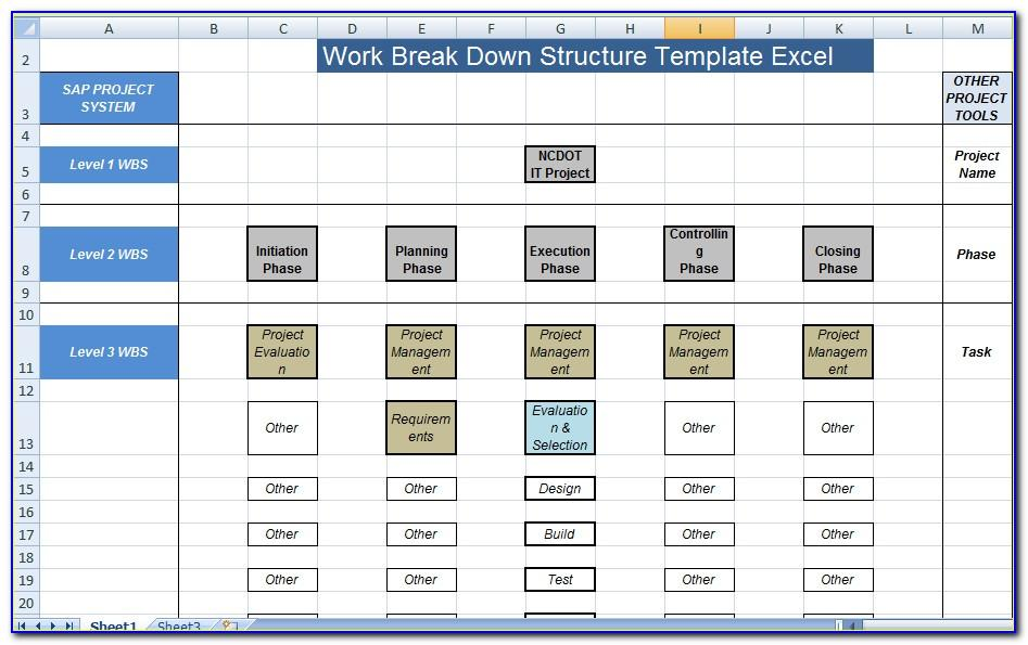 Wbs Chart Template Excel