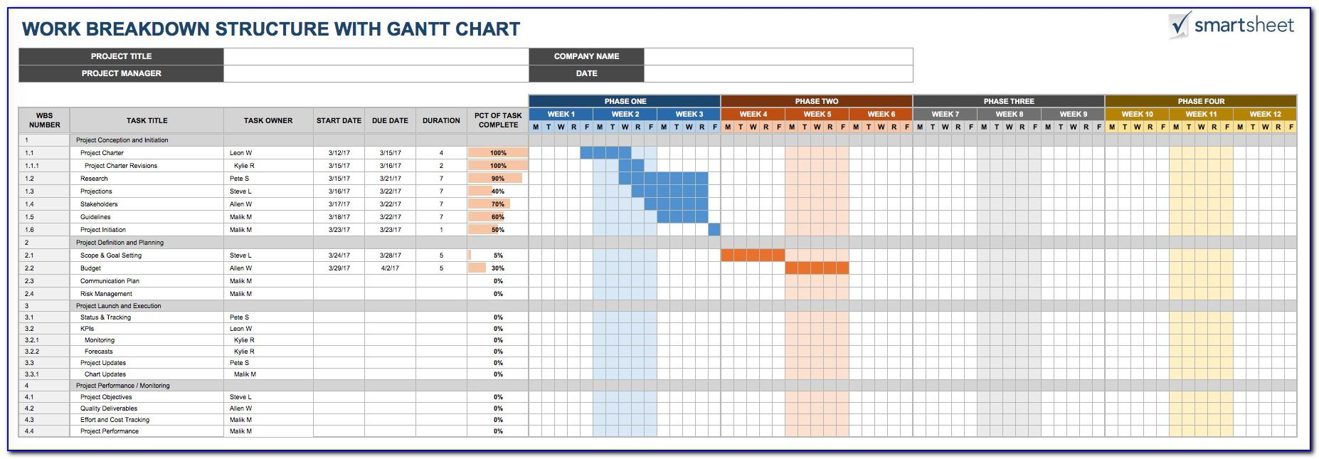 Wbs Chart Template Powerpoint