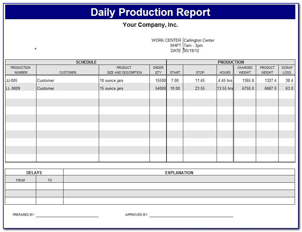 Weekly Production Report Format In Excel