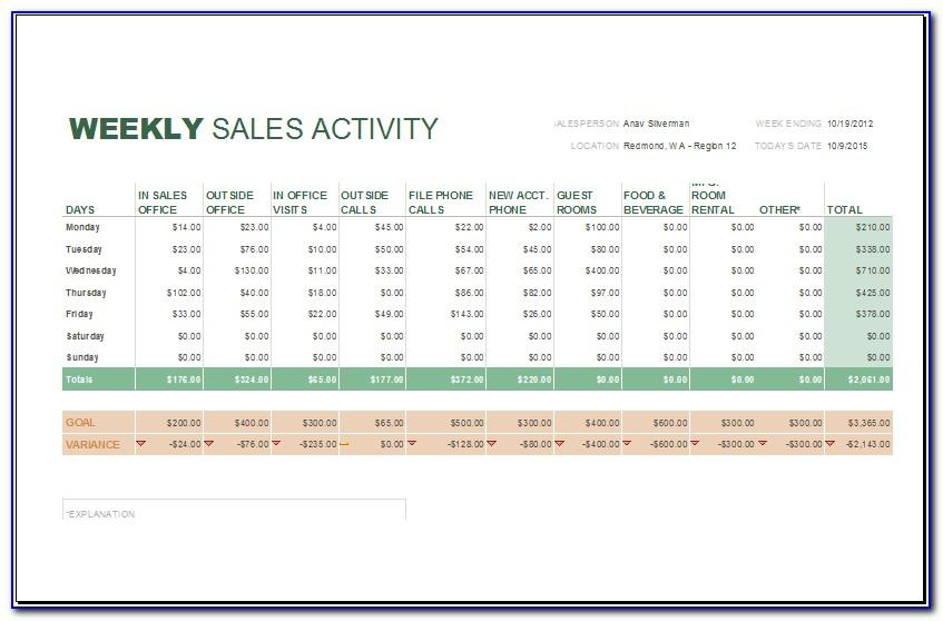 Weekly Sales Report Format In Excel Free Download