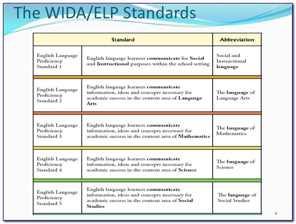 Wida Lesson Plan Example