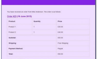 Woocommerce Custom Email Template Plugin