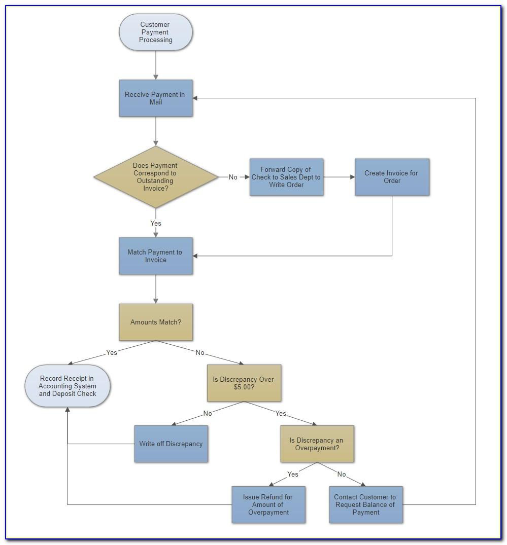 Workflow Diagram Template Excel