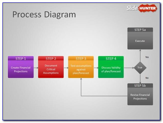 Workflow Diagram Template Free