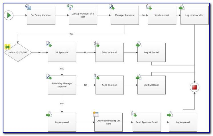 Workflow Diagram Template Word