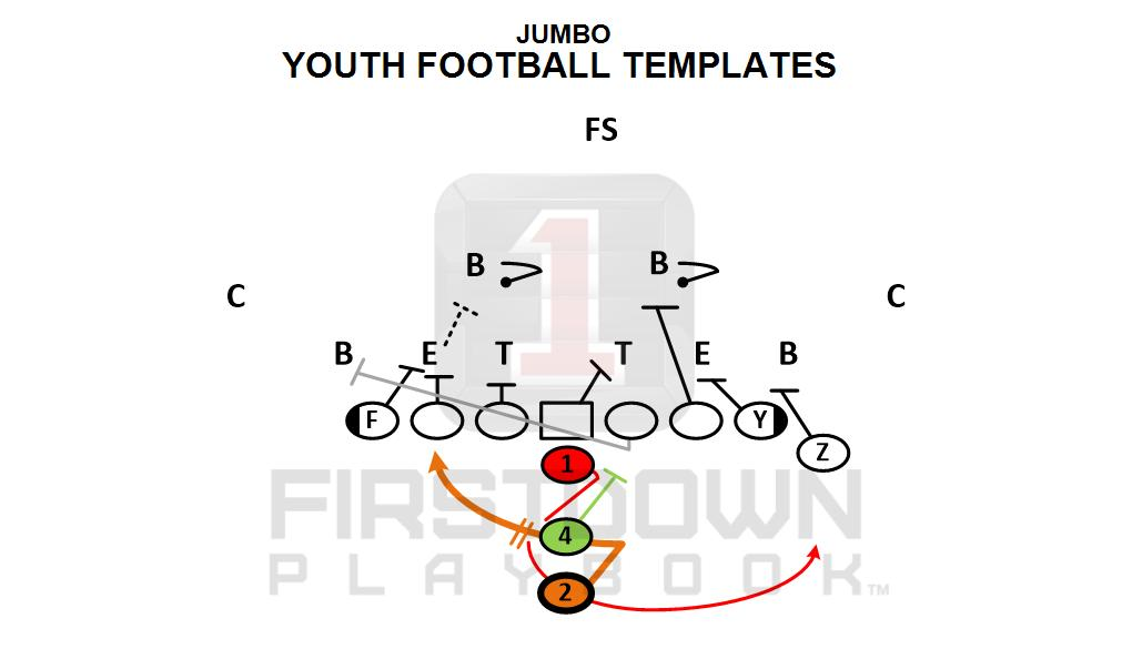 Youth Football Playbook Templates