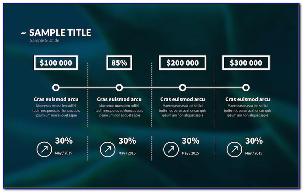 Business Plan Ultimate Powerpoint Template Free
