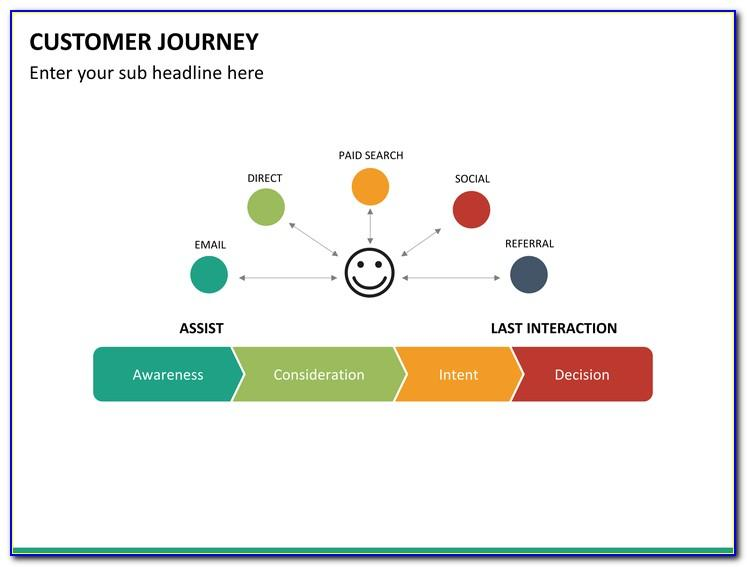 Customer Journey Mapping Template Free