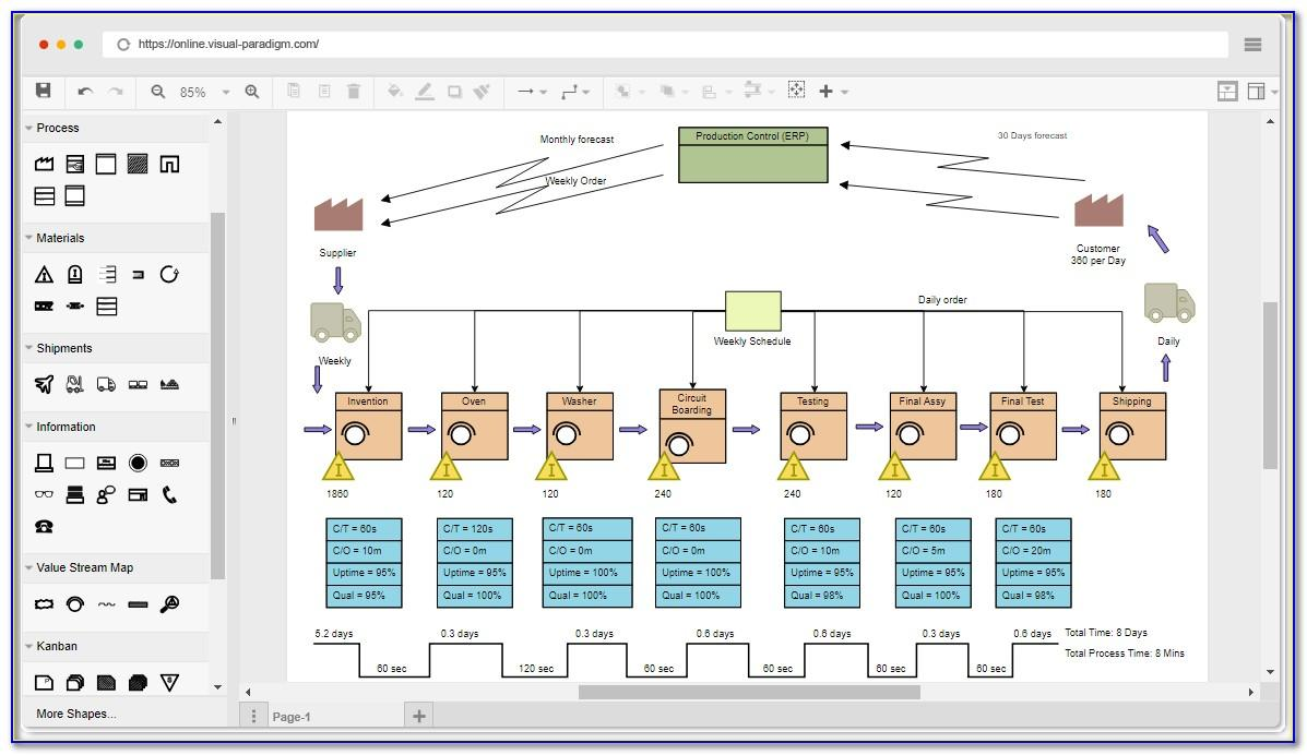 Download Value Stream Mapping Symbols Visio