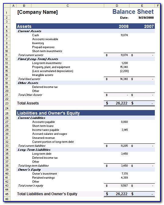 Family Trust Financial Statements Template