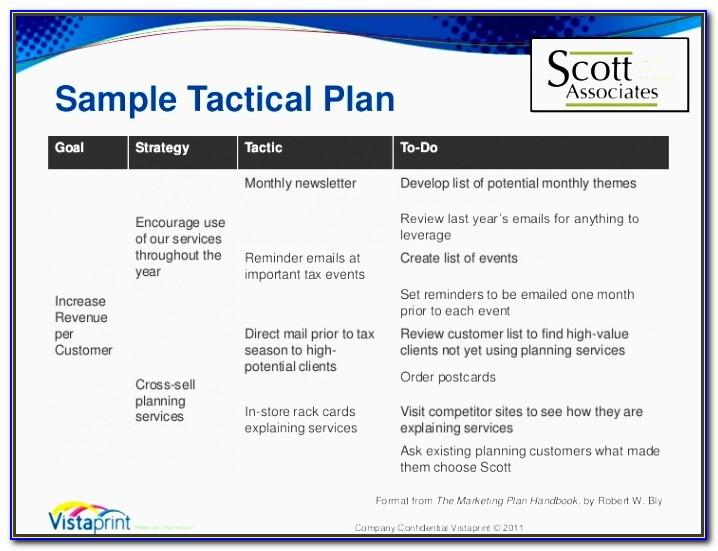 Free Tactical Marketing Plan Template