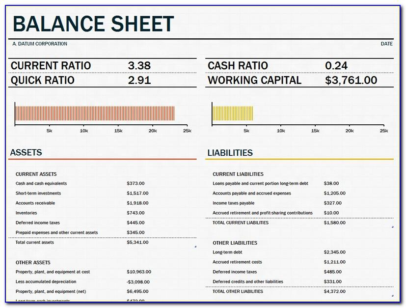 Free Template For Balance Sheet And Income Statement