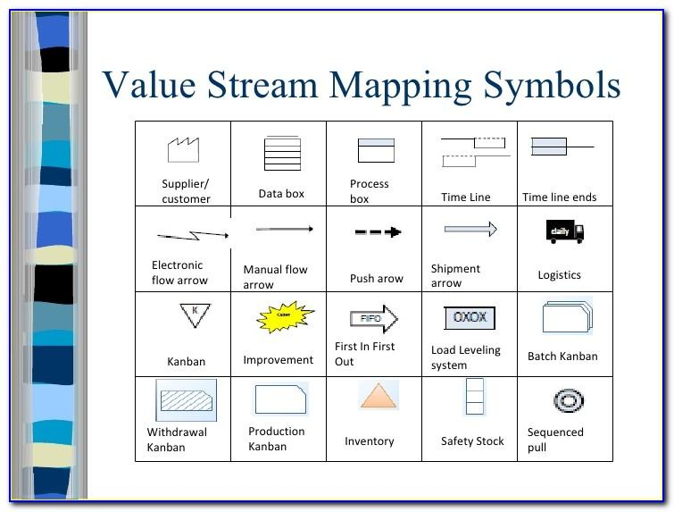 Free Value Stream Mapping Excel Template Software