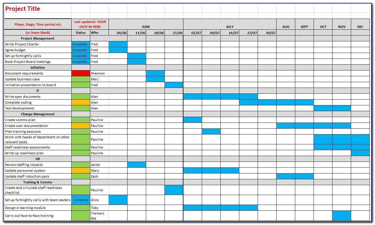 Ppt Template For Gantt Chart